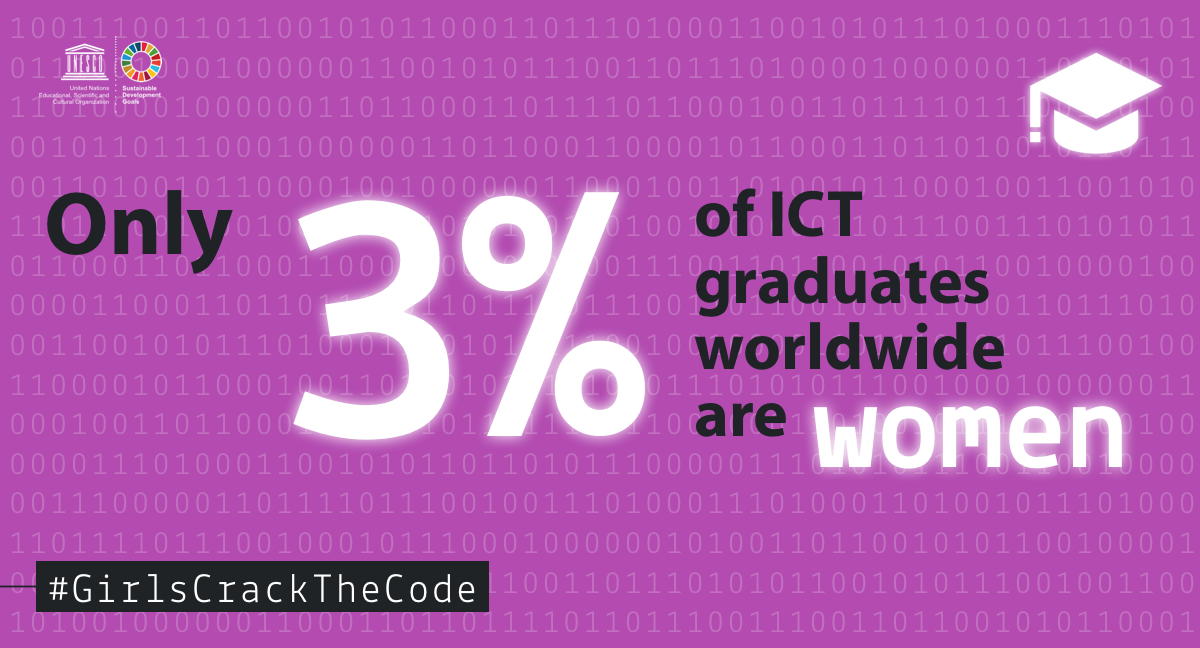 17GirlsCrackTheCode-the-fact-5.png