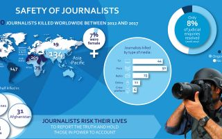 Hostility Toward Media Can Be A Ticking Time Bomb [In the News