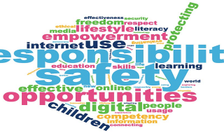 Safe and Responsible Citizenship Wordcloud