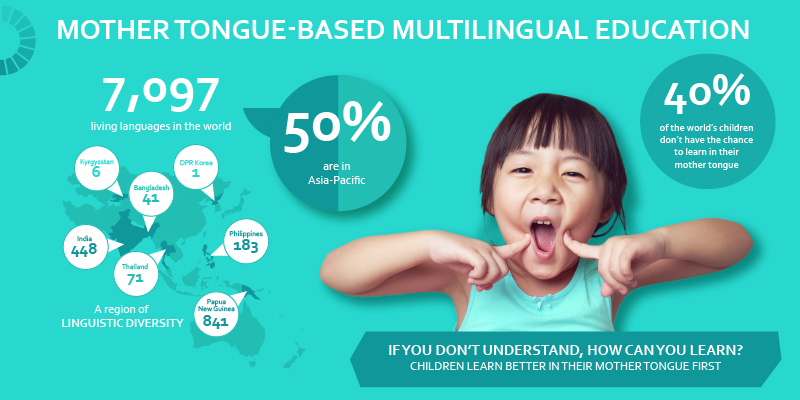 mother tongue based multilingual education help in improving the countrys economic situation
